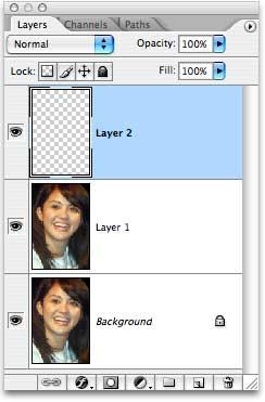 geser layer 2 ke atas layer1
